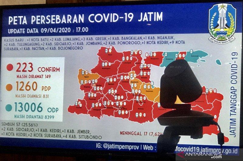 Update Covid-19 Jatim! Persentase Kesembuhan Bertambah, Tapi Zona Merah Juga Tambah