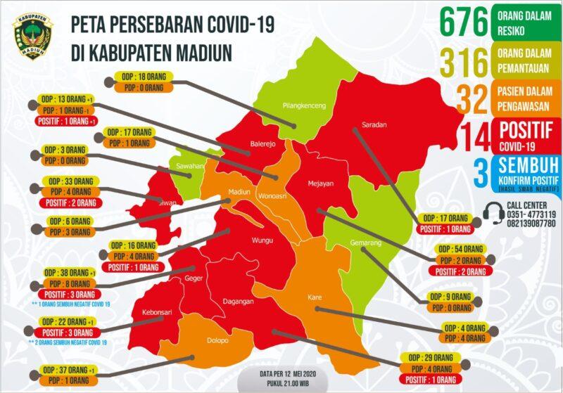 Update Covid-19 Madiun! Pasien Positif Corona Tambah 1, Jadi 14 Orang