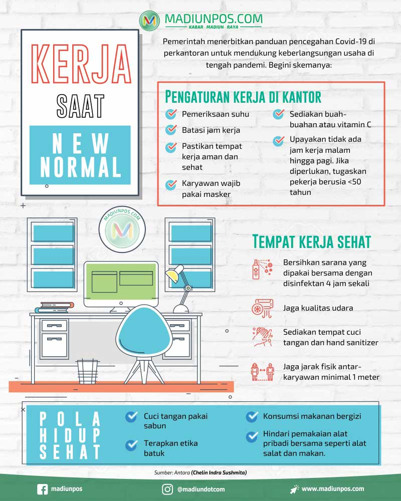 Infografis Skema Kerja New Normal (Madiunpos/Whisnupaksa)