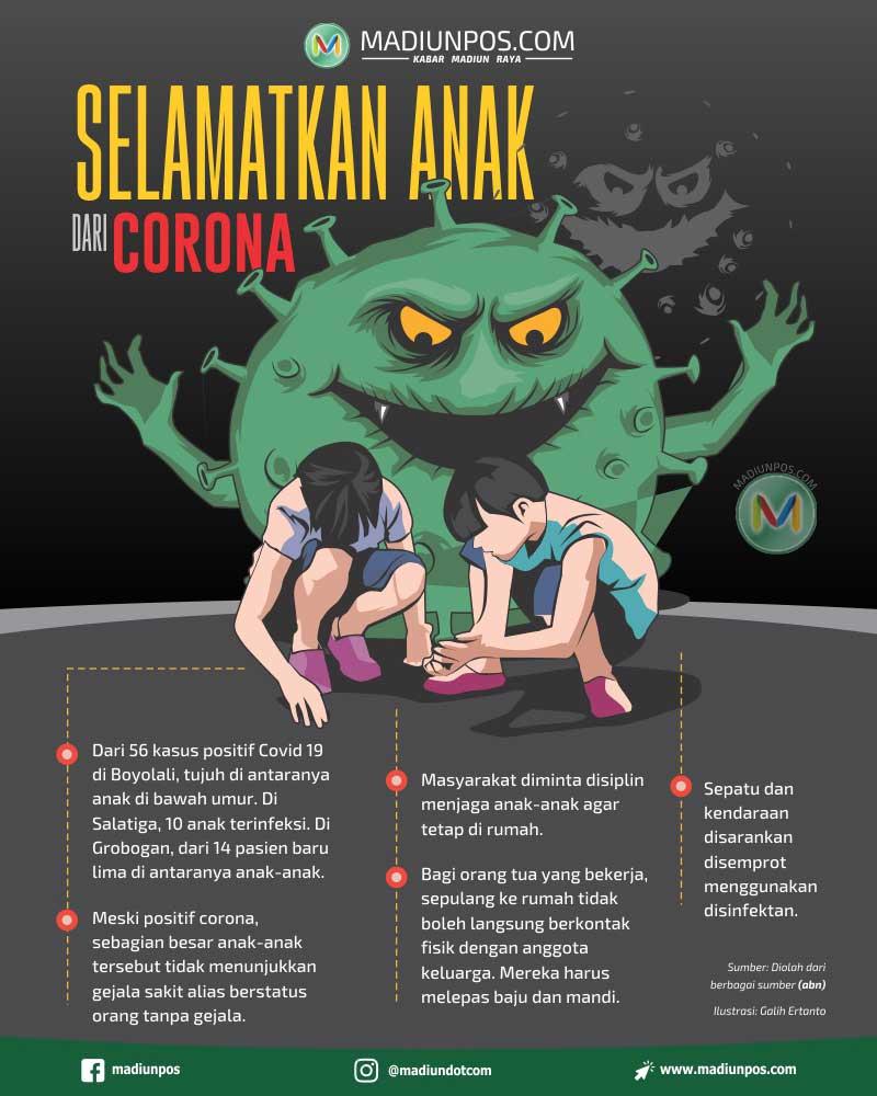 Infografis Selamatkan Anak dari Covid-19 (Madiunpos/Whisnupaksa)