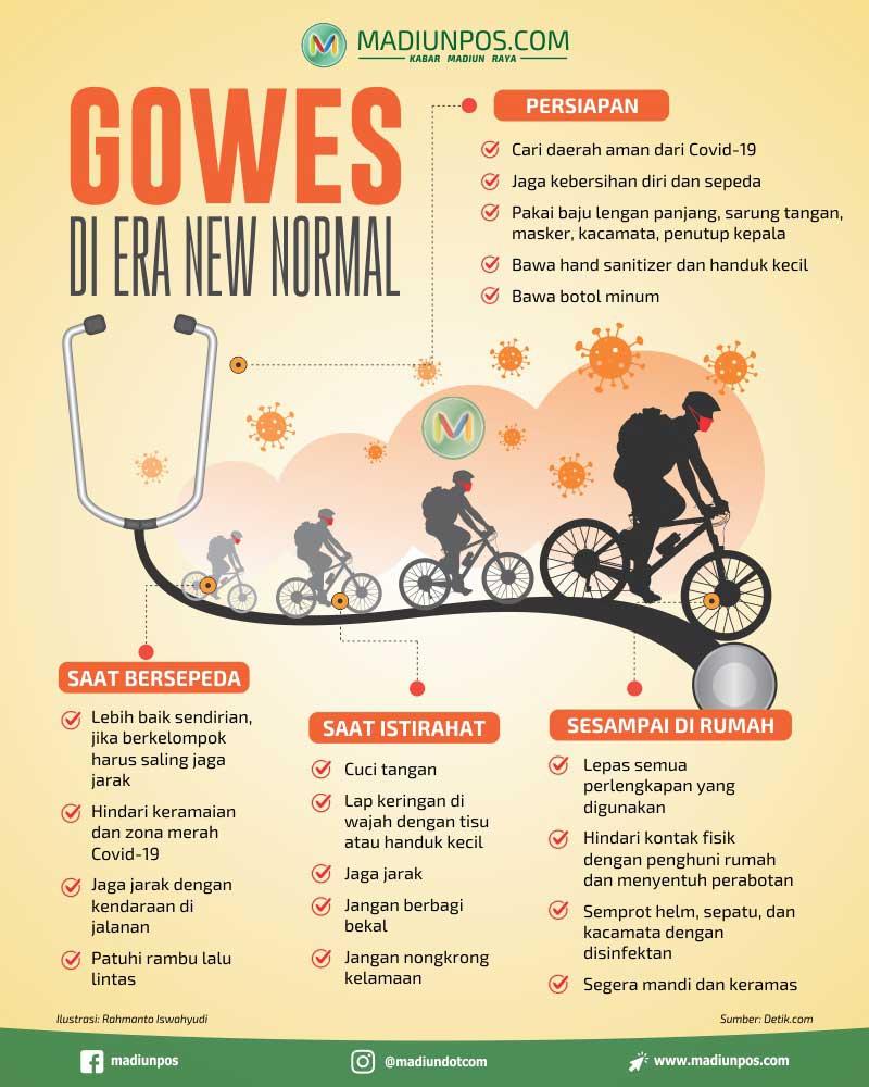 Infografis Gowes di Era New Normal (Madiunpos/Whisnupaksa)
