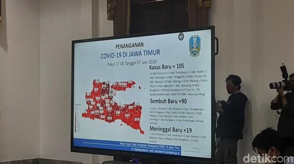 Sidoarjo Salip Surabaya Dalam Penambahan Kasus Baru Covid-19