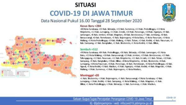 6 Daerah di Jatim Masih Zona Merah Covid-19, Kota Madiun Oranye