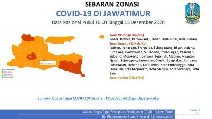 Pilkada 2020 Bikin Kasus Covid-19 di Jatim Naik