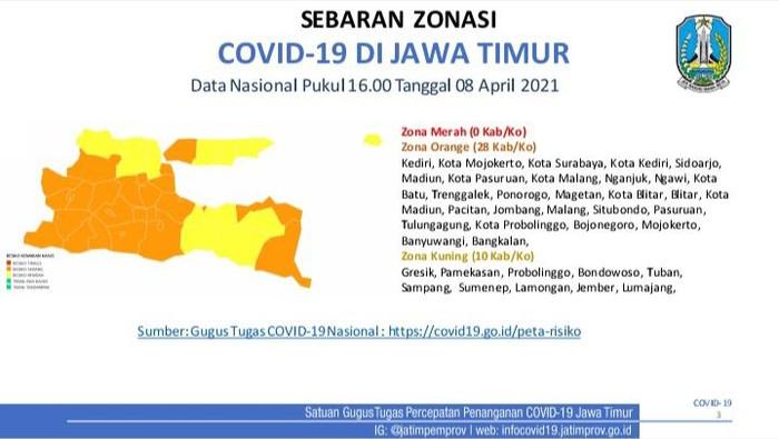 Kasus Covid-19 di Jatim Turun, Zona Merah 0, Zona Kuning Jadi 10 Daerah