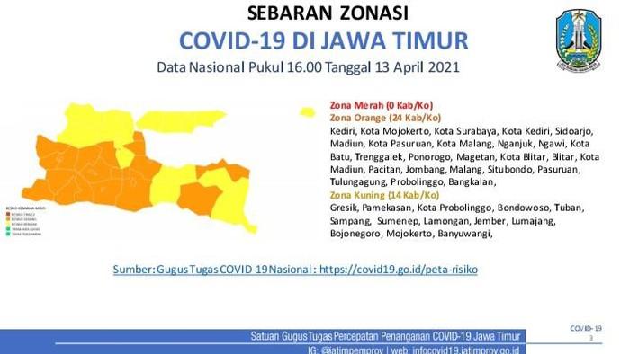 Zona Kuning Covid-19 di Jatim Bertambah Jadi 14 Daerah, Zona Oranye 24