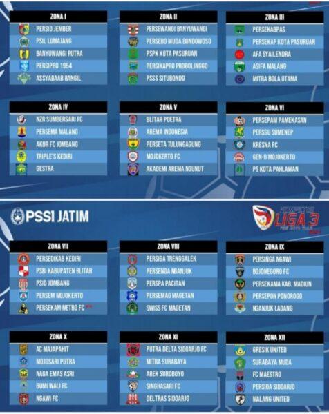 Liga 3 Jatim Mulai Digelar 3 November di 14 Lokasi Pertandingan